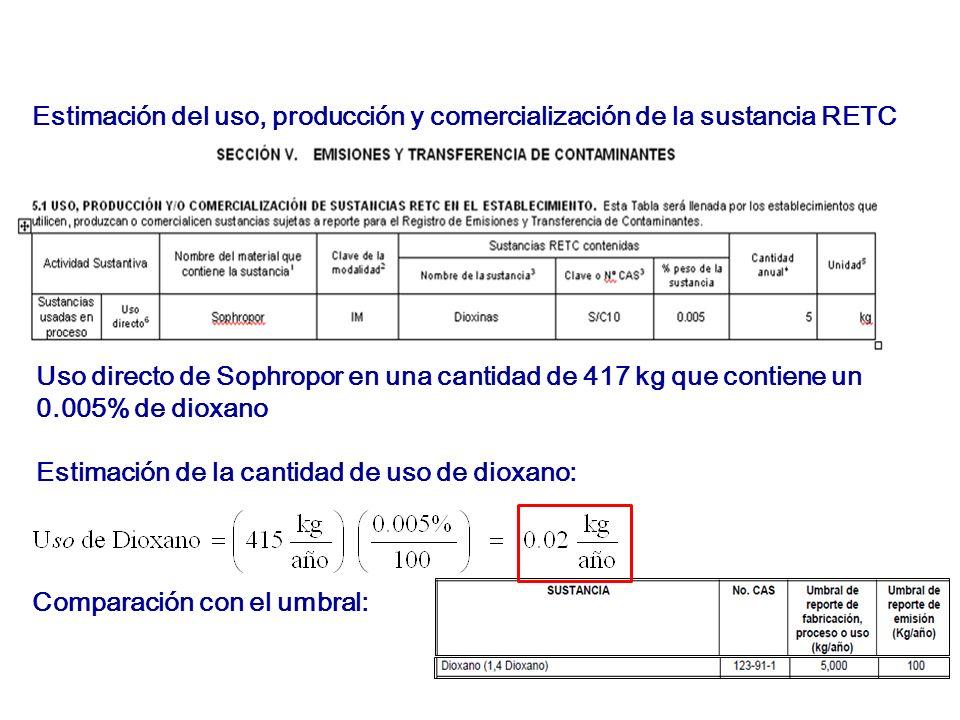 Estimación del uso, producción y comercialización de la sustancia RETC