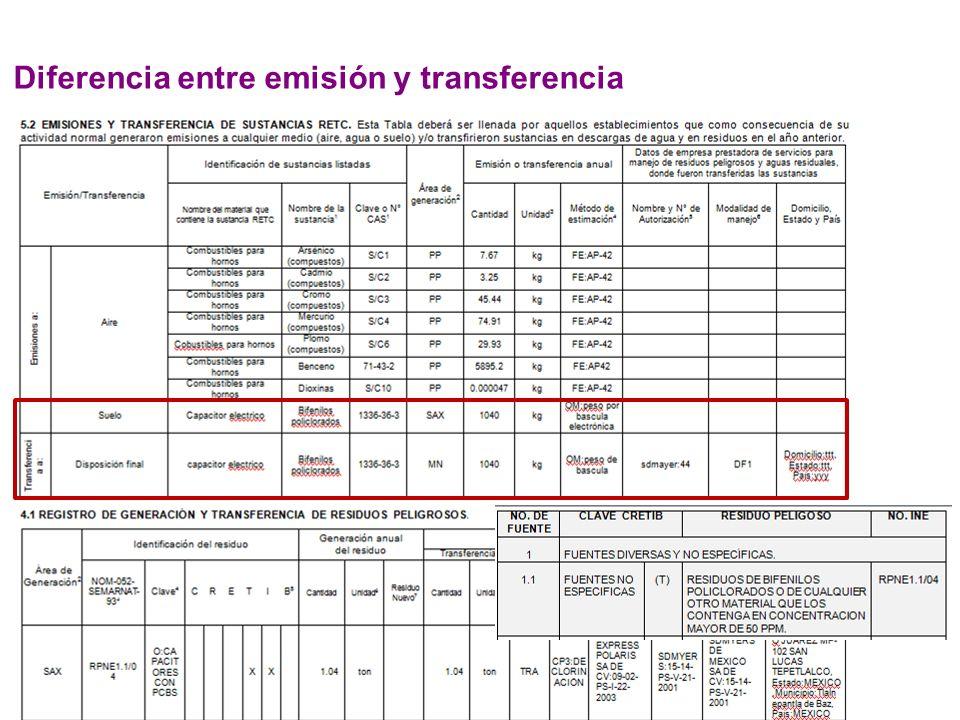 Diferencia entre emisión y transferencia