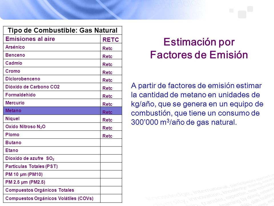 Tipo de Combustible: Gas Natural