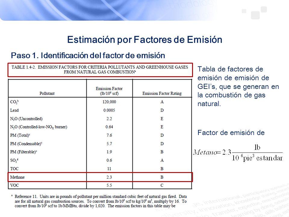 Estimación por Factores de Emisión