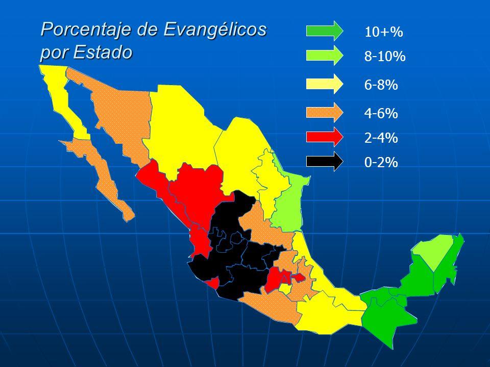 Porcentaje de Evangélicos por Estado