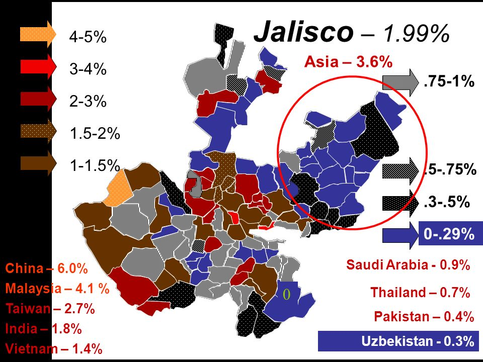 Jalisco – 1.99% 4-5% Asia – 3.6% 3-4% .75-1% 2-3% 1.5-2% 1-1.5% .3-.5%