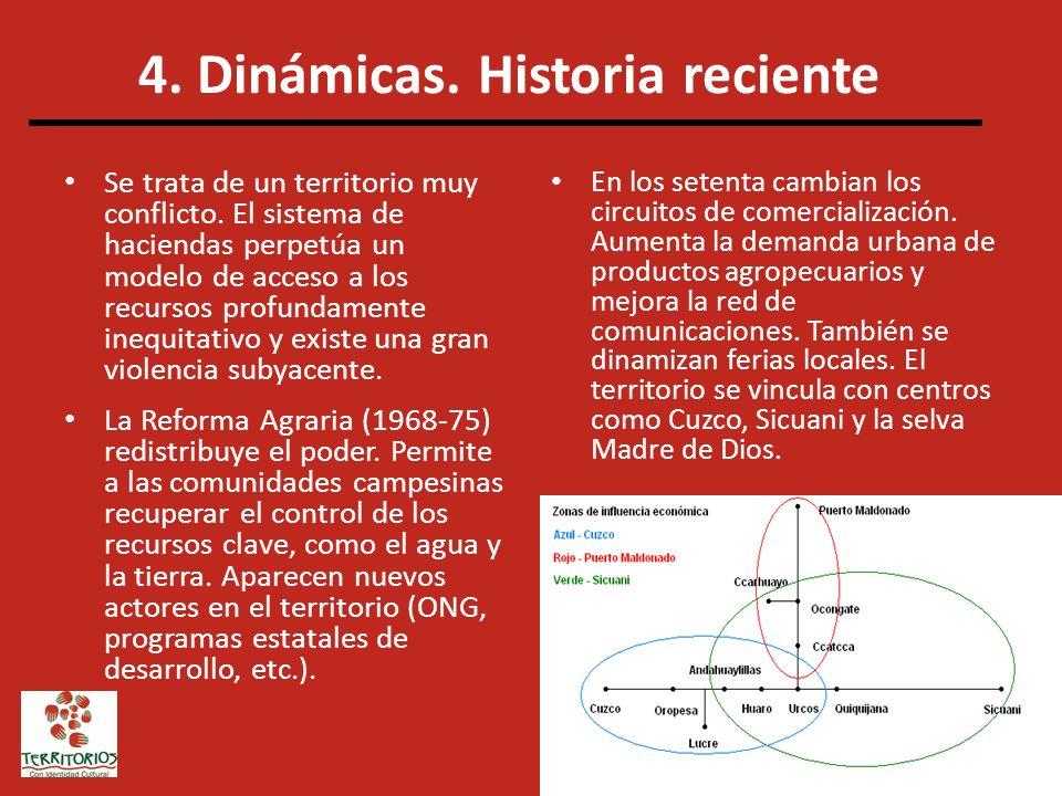 4. Dinámicas. Historia reciente
