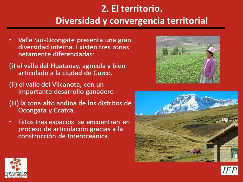 2. El territorio. Diversidad y convergencia territorial