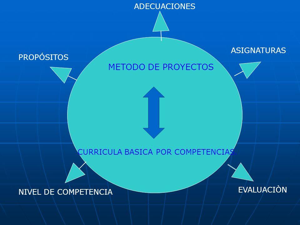 METODO DE PROYECTOS ADECUACIONES ASIGNATURAS PROPÓSITOS