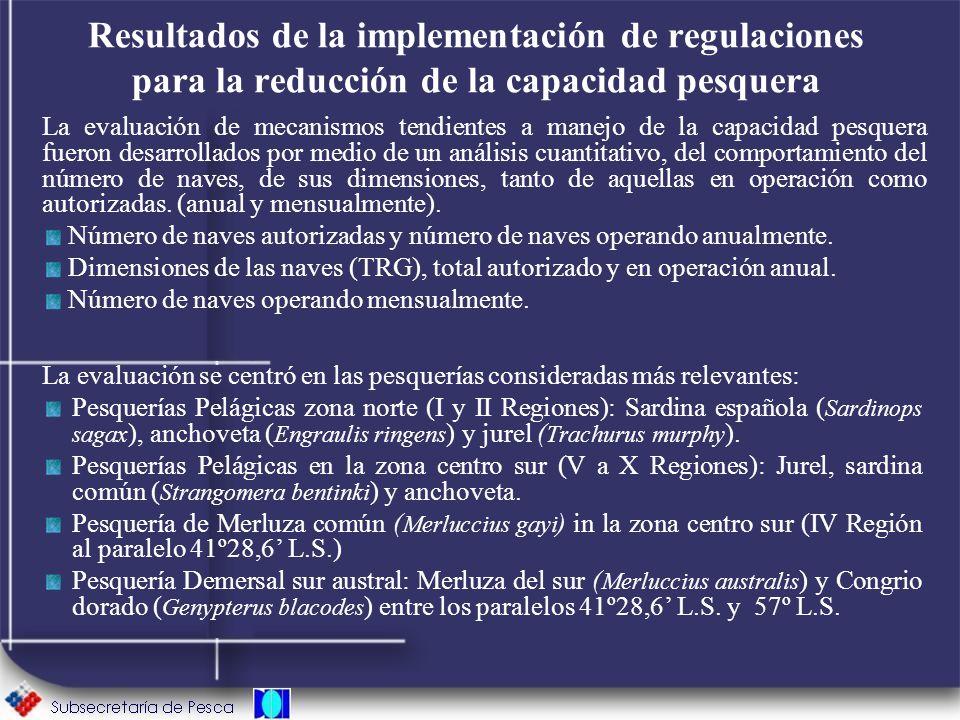 Resultados de la implementación de regulaciones para la reducción de la capacidad pesquera