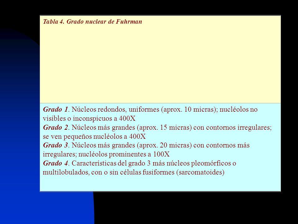 Tabla 4. Grado nuclear de Fuhrman