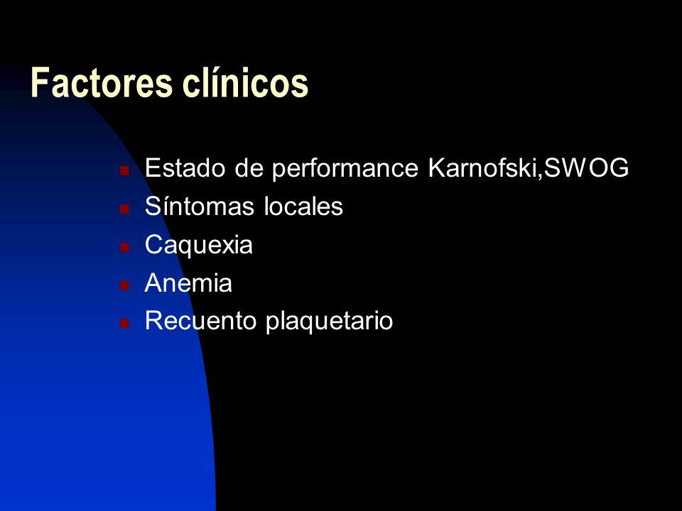 Factores clínicos Estado de performance Karnofski,SWOG