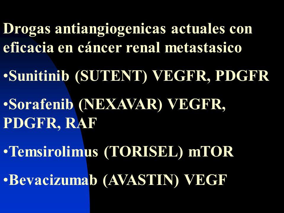 Drogas antiangiogenicas actuales con eficacia en cáncer renal metastasico
