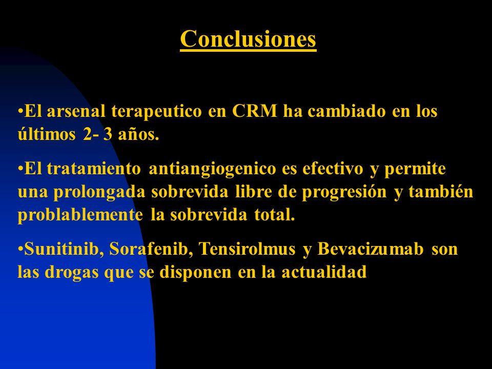Conclusiones El arsenal terapeutico en CRM ha cambiado en los últimos 2- 3 años.