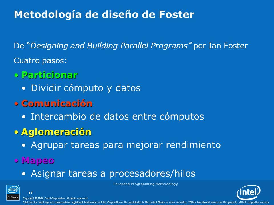 Metodología de diseño de Foster