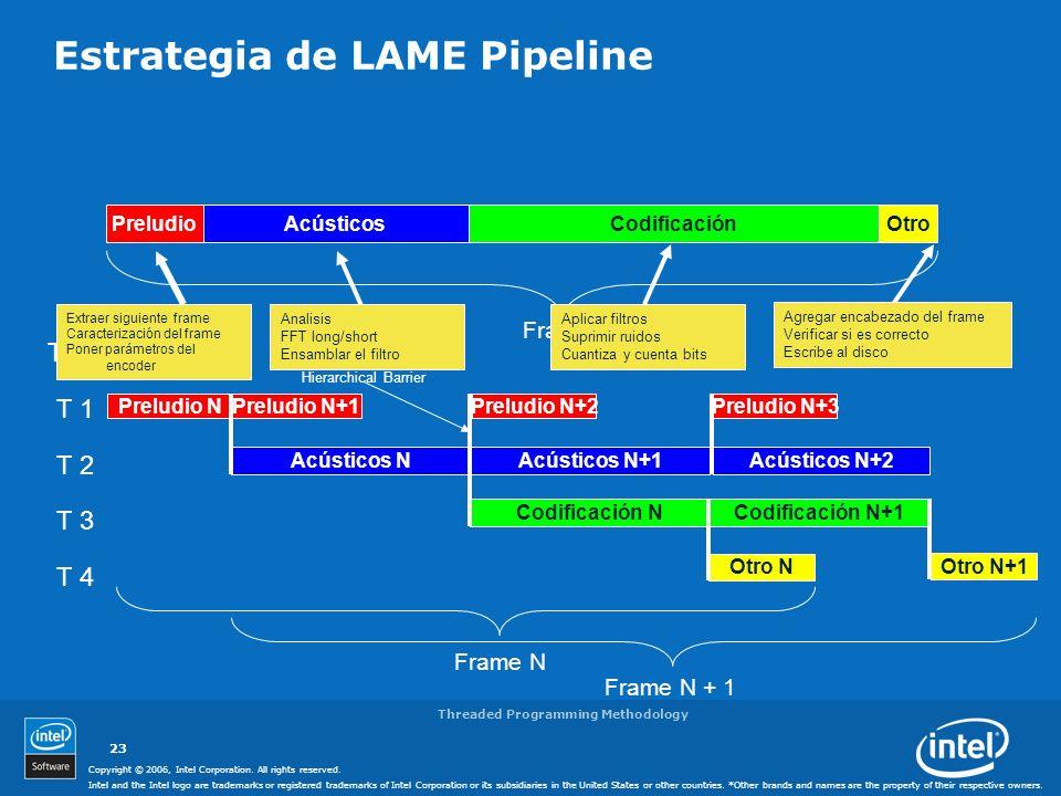 Estrategia de LAME Pipeline