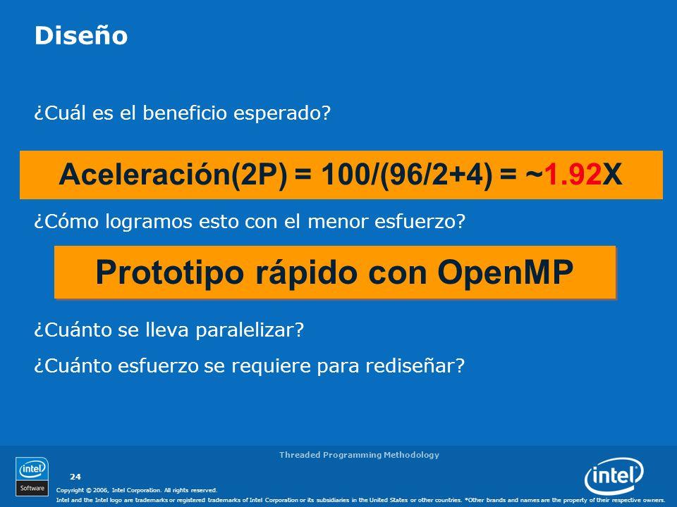 Prototipo rápido con OpenMP
