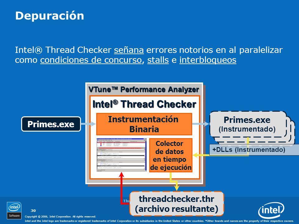 Depuración Intel® Thread Checker