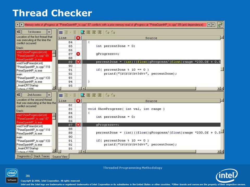 Threaded Programming Methodology