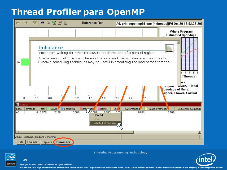 Thread Profiler para OpenMP