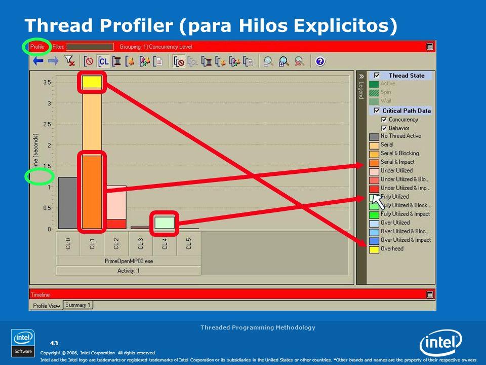 Thread Profiler (para Hilos Explicitos)