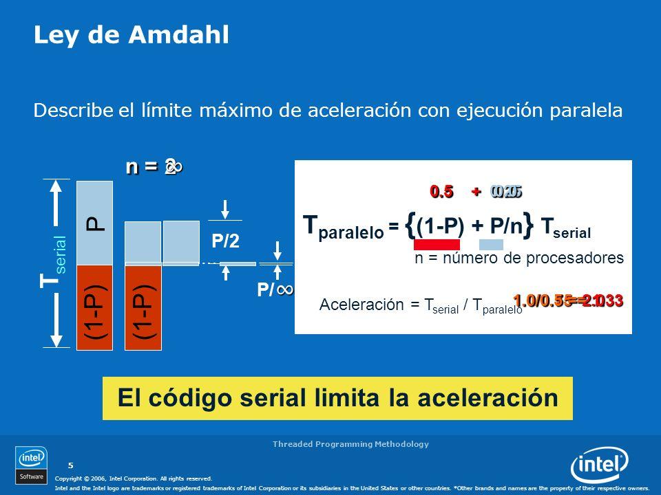 T El código serial limita la aceleración