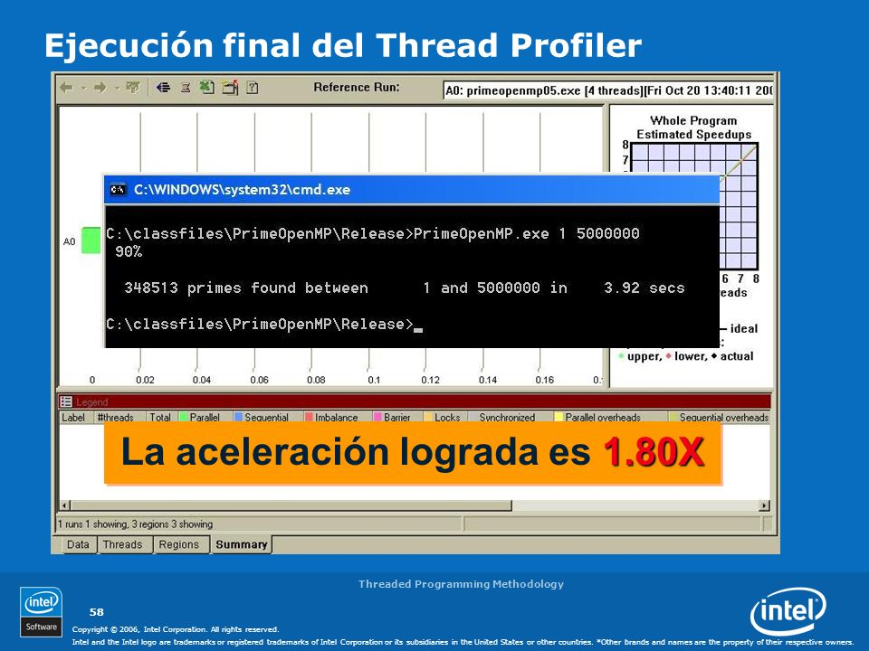 Ejecución final del Thread Profiler