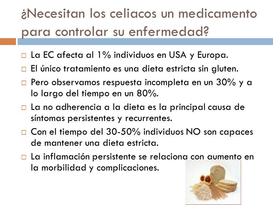 ¿Necesitan los celiacos un medicamento para controlar su enfermedad