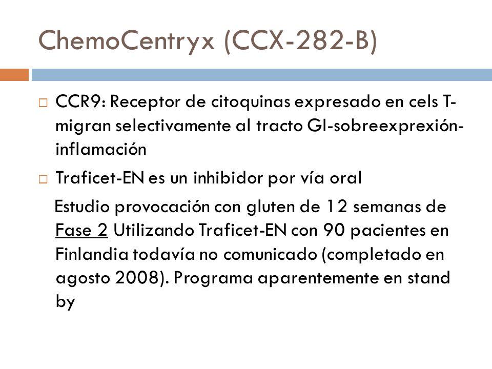 ChemoCentryx (CCX-282-B)