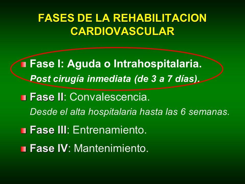 FASES DE LA REHABILITACION CARDIOVASCULAR