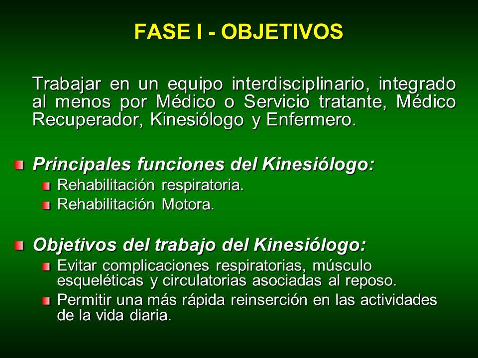 FASE I - OBJETIVOS