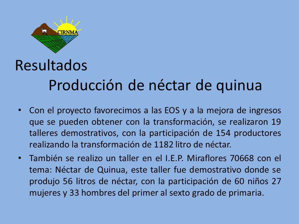 Resultados Producción de néctar de quinua