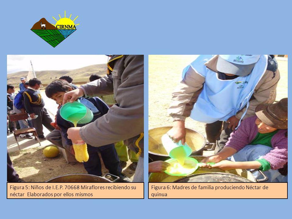Figura 5: Niños de I.E.P. 70668 Miraflores recibiendo su néctar Elaborados por ellos mismos