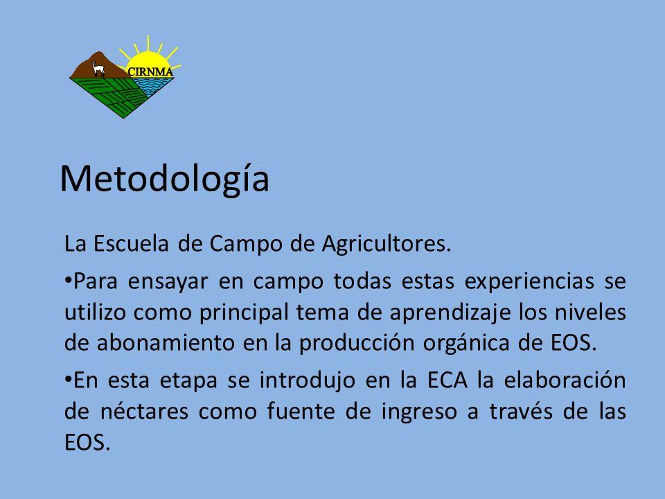 Metodología La Escuela de Campo de Agricultores.