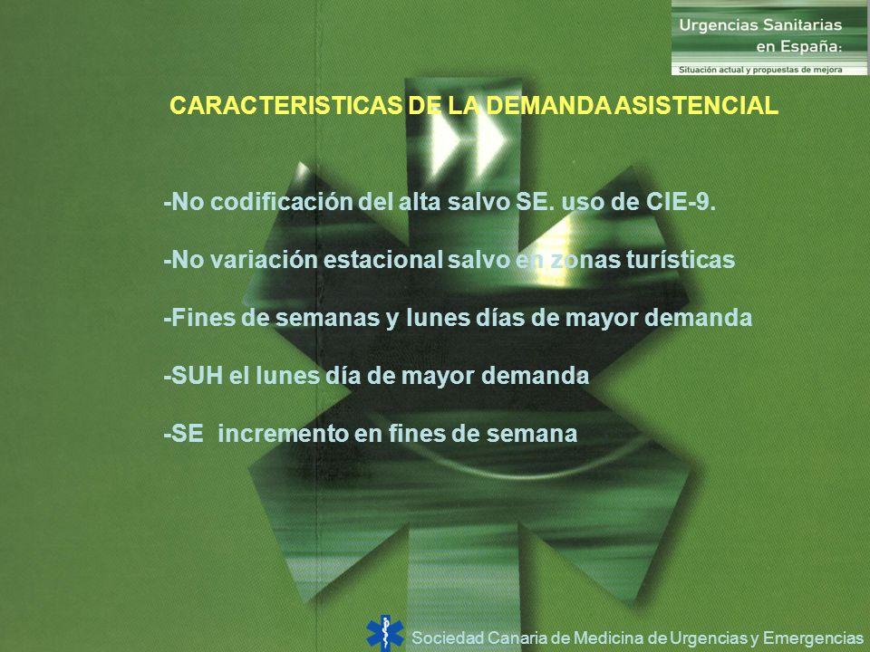 CARACTERISTICAS DE LA DEMANDA ASISTENCIAL