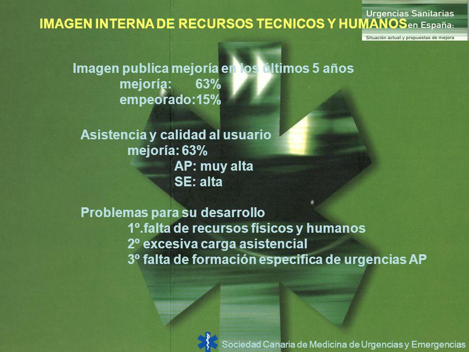 IMAGEN INTERNA DE RECURSOS TECNICOS Y HUMANOS