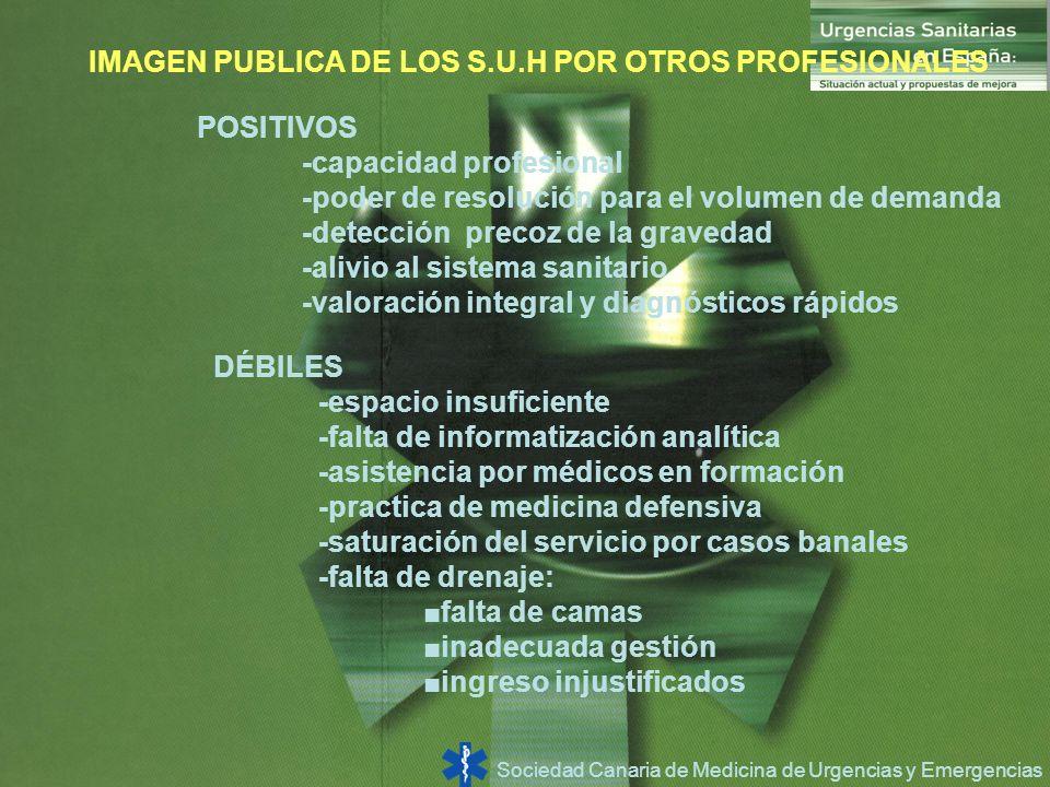 IMAGEN PUBLICA DE LOS S.U.H POR OTROS PROFESIONALES