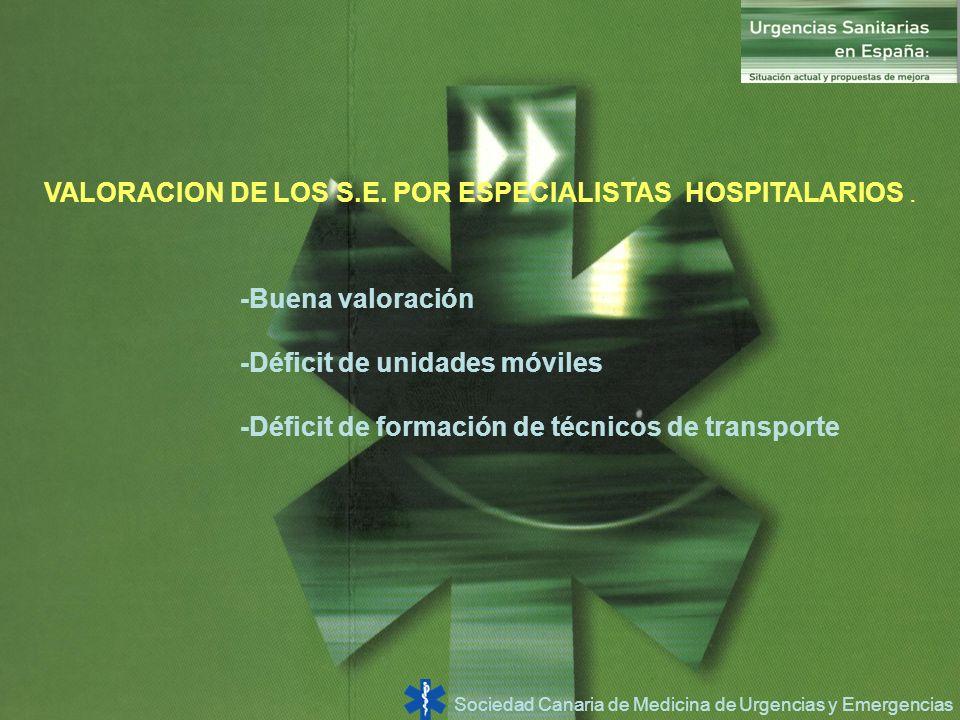 VALORACION DE LOS S.E. POR ESPECIALISTAS HOSPITALARIOS .