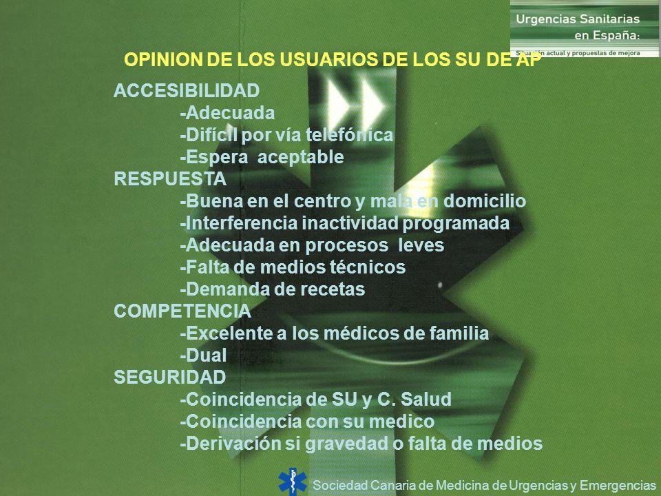 OPINION DE LOS USUARIOS DE LOS SU DE AP