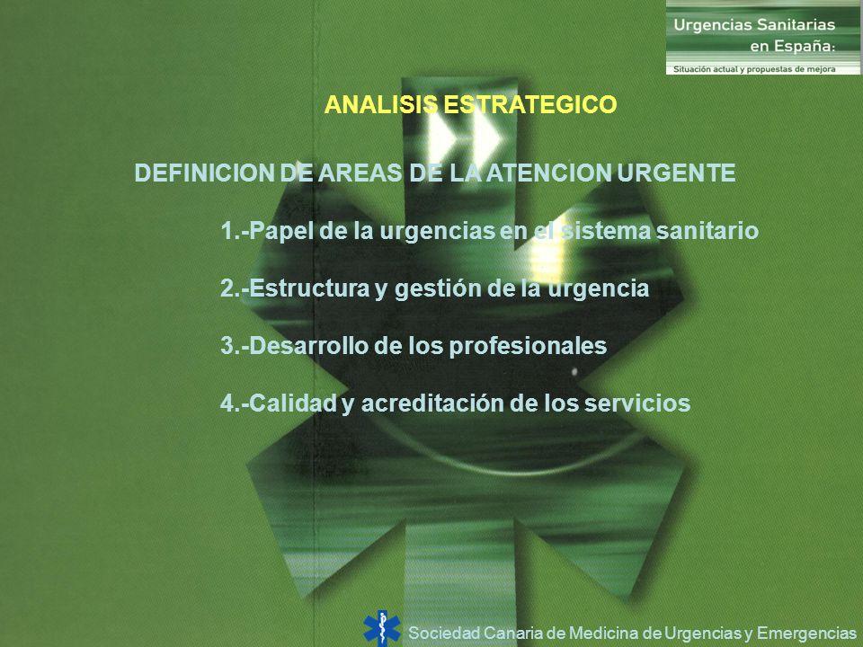 ANALISIS ESTRATEGICO DEFINICION DE AREAS DE LA ATENCION URGENTE. 1.-Papel de la urgencias en el sistema sanitario.