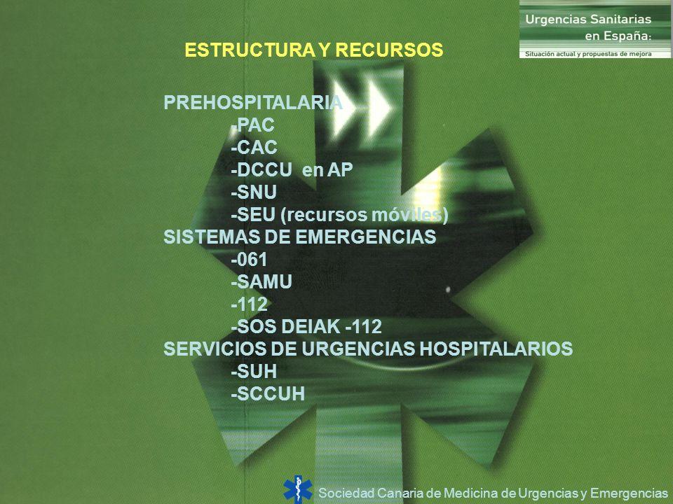 ESTRUCTURA Y RECURSOS PREHOSPITALARIA. -PAC. -CAC. -DCCU en AP. -SNU. -SEU (recursos móviles)