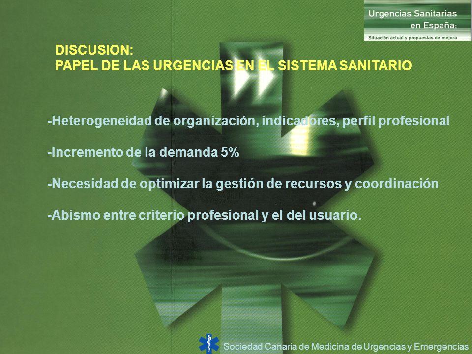 DISCUSION: PAPEL DE LAS URGENCIAS EN EL SISTEMA SANITARIO. -Heterogeneidad de organización, indicadores, perfil profesional.