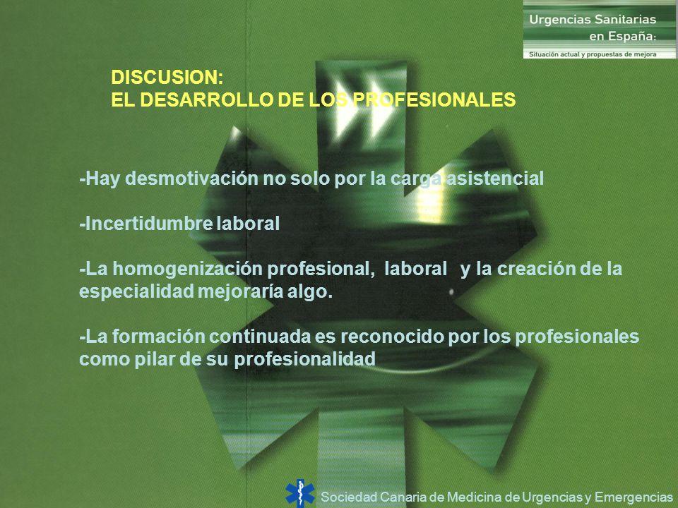 DISCUSION:EL DESARROLLO DE LOS PROFESIONALES. -Hay desmotivación no solo por la carga asistencial. -Incertidumbre laboral.