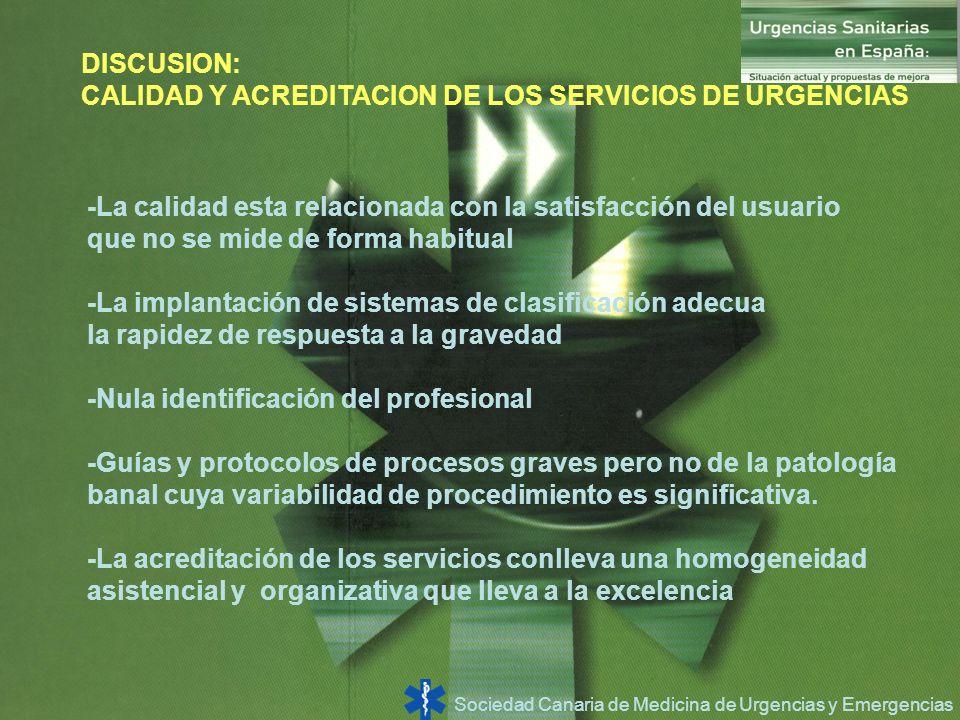 DISCUSION: CALIDAD Y ACREDITACION DE LOS SERVICIOS DE URGENCIAS. -La calidad esta relacionada con la satisfacción del usuario.