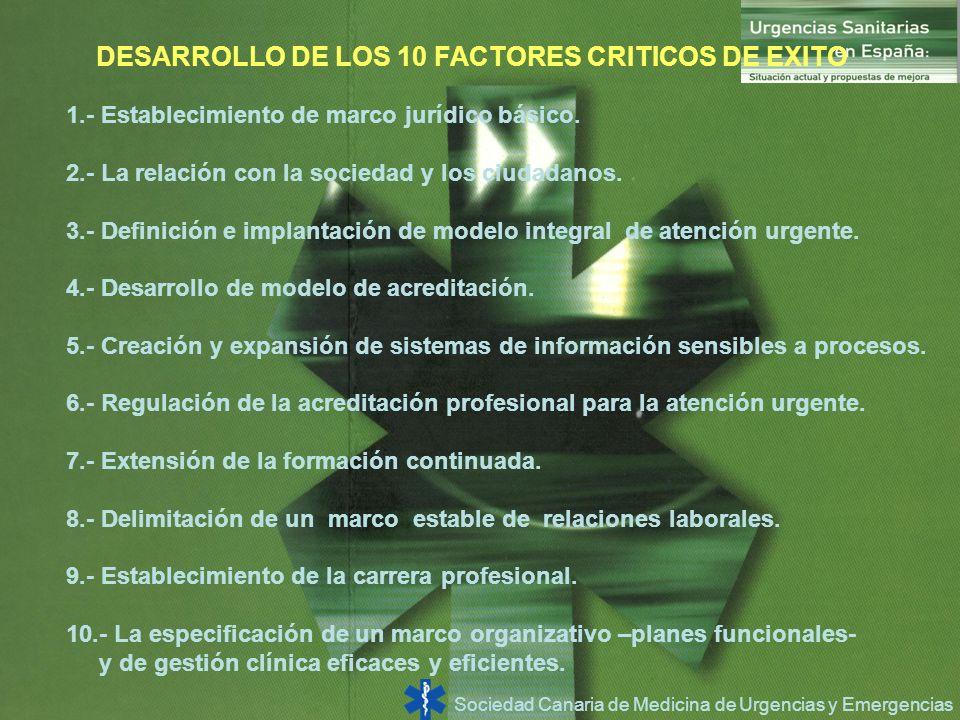 DESARROLLO DE LOS 10 FACTORES CRITICOS DE EXITO