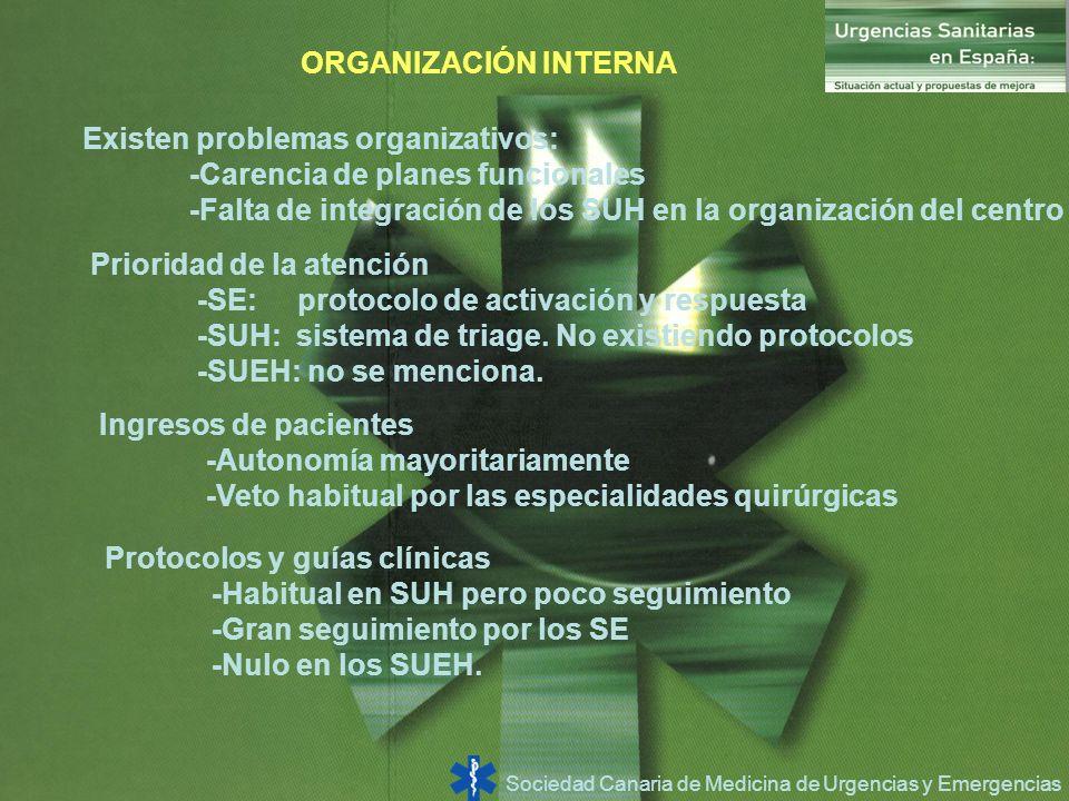 ORGANIZACIÓN INTERNAExisten problemas organizativos: -Carencia de planes funcionales. -Falta de integración de los SUH en la organización del centro.