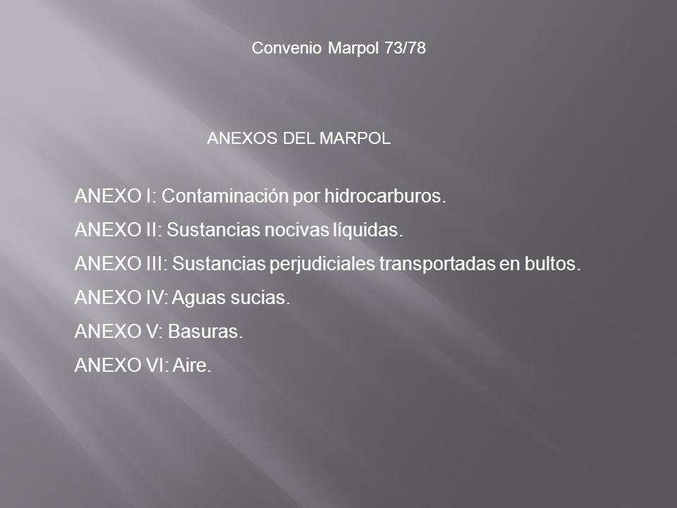 ANEXO I: Contaminación por hidrocarburos.