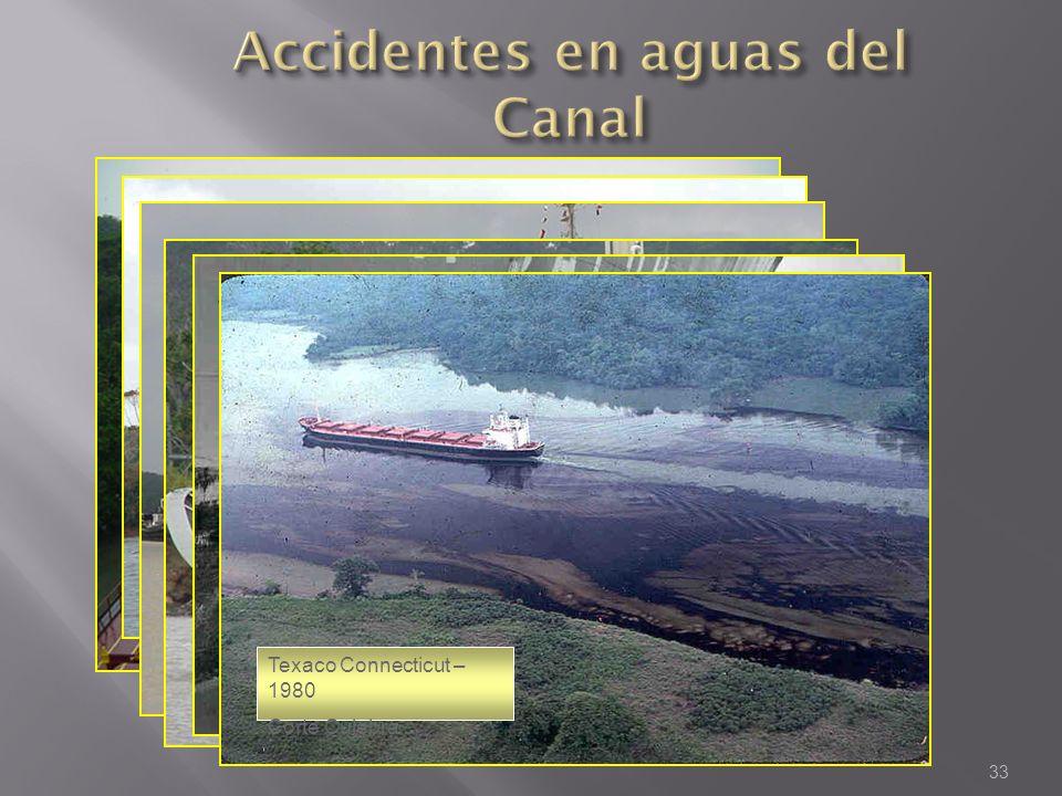 Accidentes en aguas del Canal