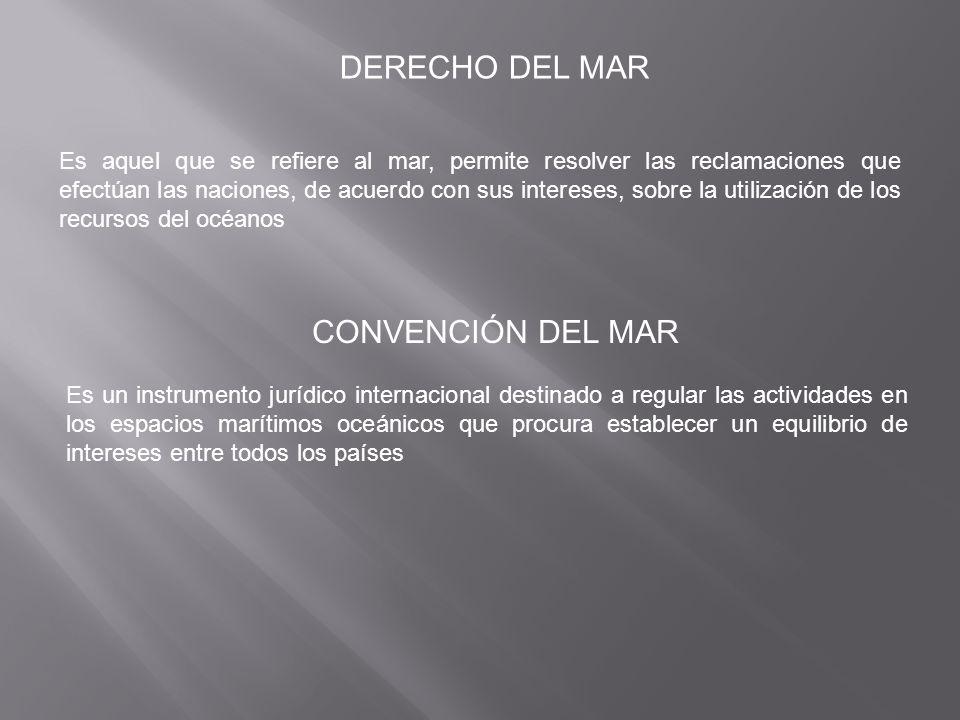 DERECHO DEL MAR CONVENCIÓN DEL MAR
