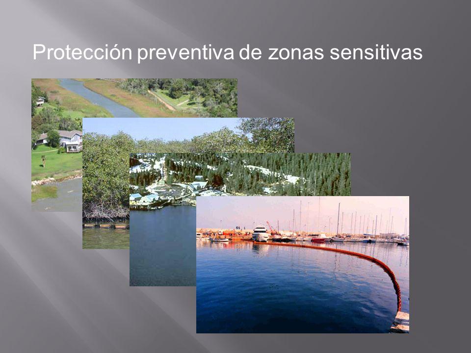 Protección preventiva de zonas sensitivas