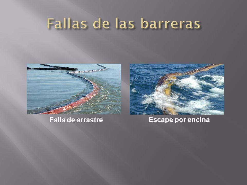 Fallas de las barreras Falla de arrastre Escape por encina