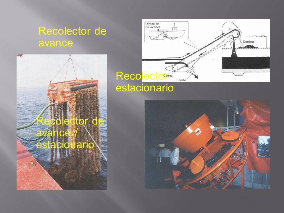 Recolector de avance Recolector estacionario Recolector de avance / estacionario