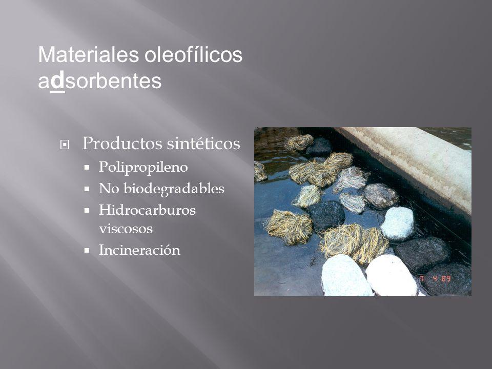 Materiales oleofílicos adsorbentes