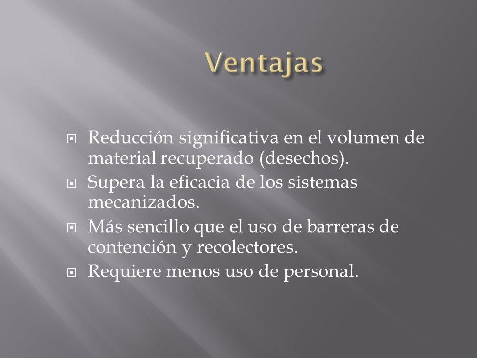 Ventajas Reducción significativa en el volumen de material recuperado (desechos). Supera la eficacia de los sistemas mecanizados.